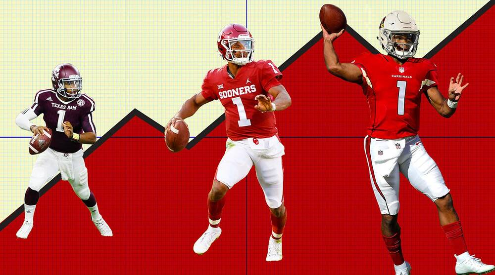 5f64a2eb Charting Kyler Murray's rise to top of the NFL draft | SI.com