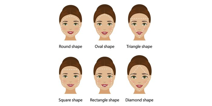 How to determine face shape once and for all southern living getty face shape diagram ccuart Gallery