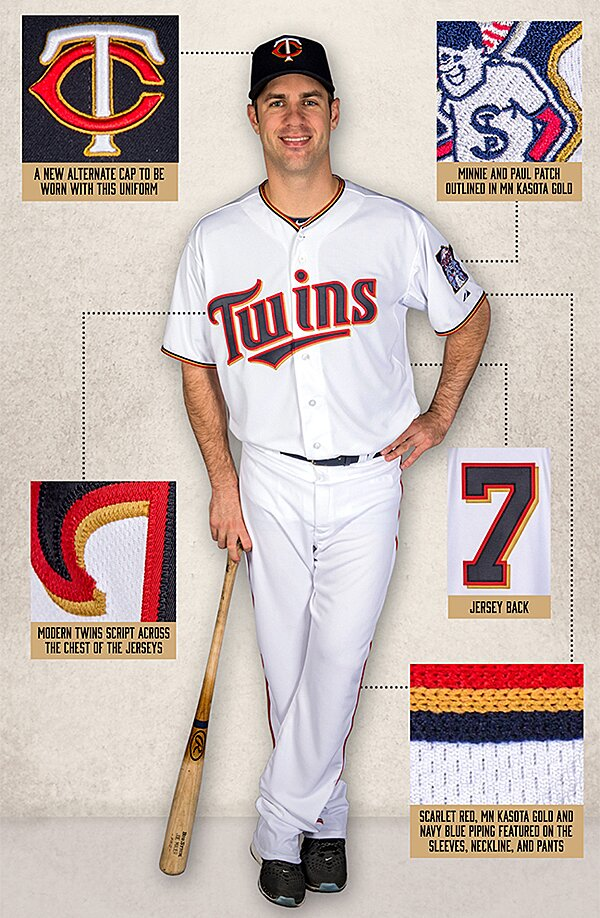 b6b2f213bb1 Minnesota Twins unveil new primary home uniform for 2015 with gold trim |  SI.com