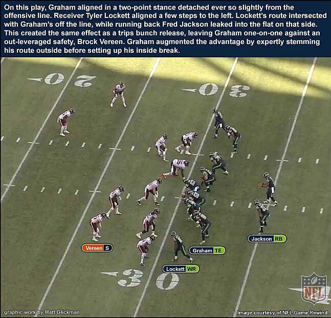 f8846532dbd Seattle Seahawks Aren't Maximizing Jimmy Graham's Value   SI.com