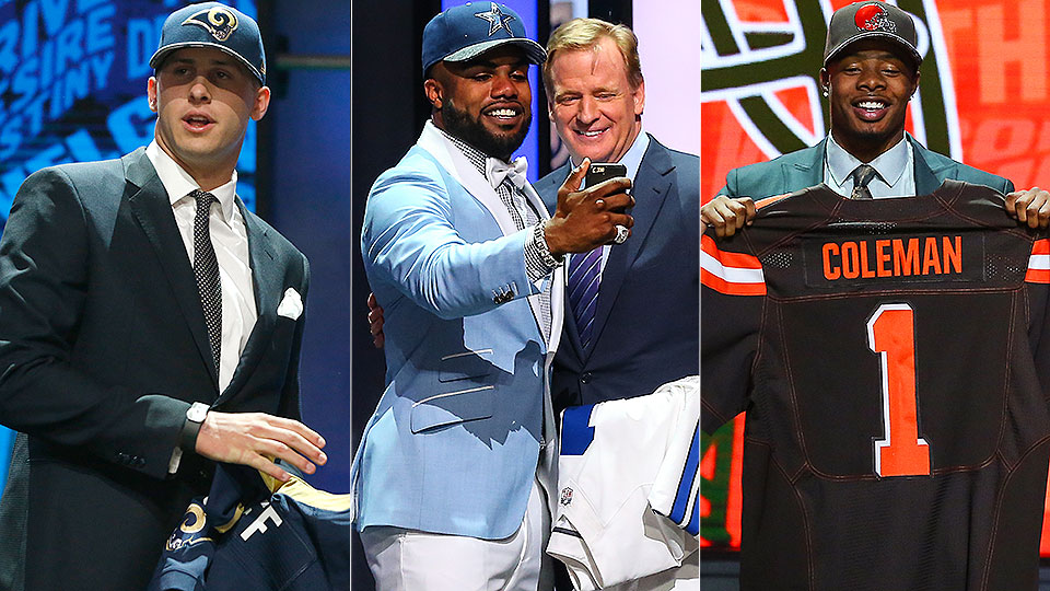 an analysis of winners and losers La canfora: here are the winners and losers from the blockbuster jets-colts trade nfl mock drafts, expert analysis nfl draft prospect rankings.