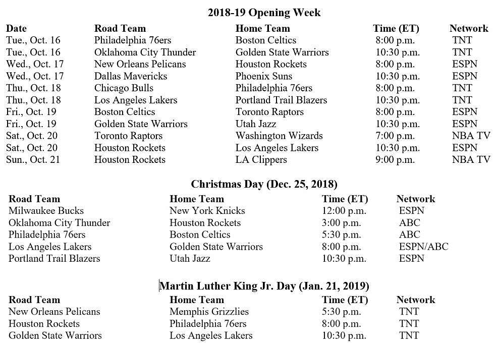 Nba Christmas Day Schedule.Nba Opening Week Christmas Games Schedule Tv Broadcast