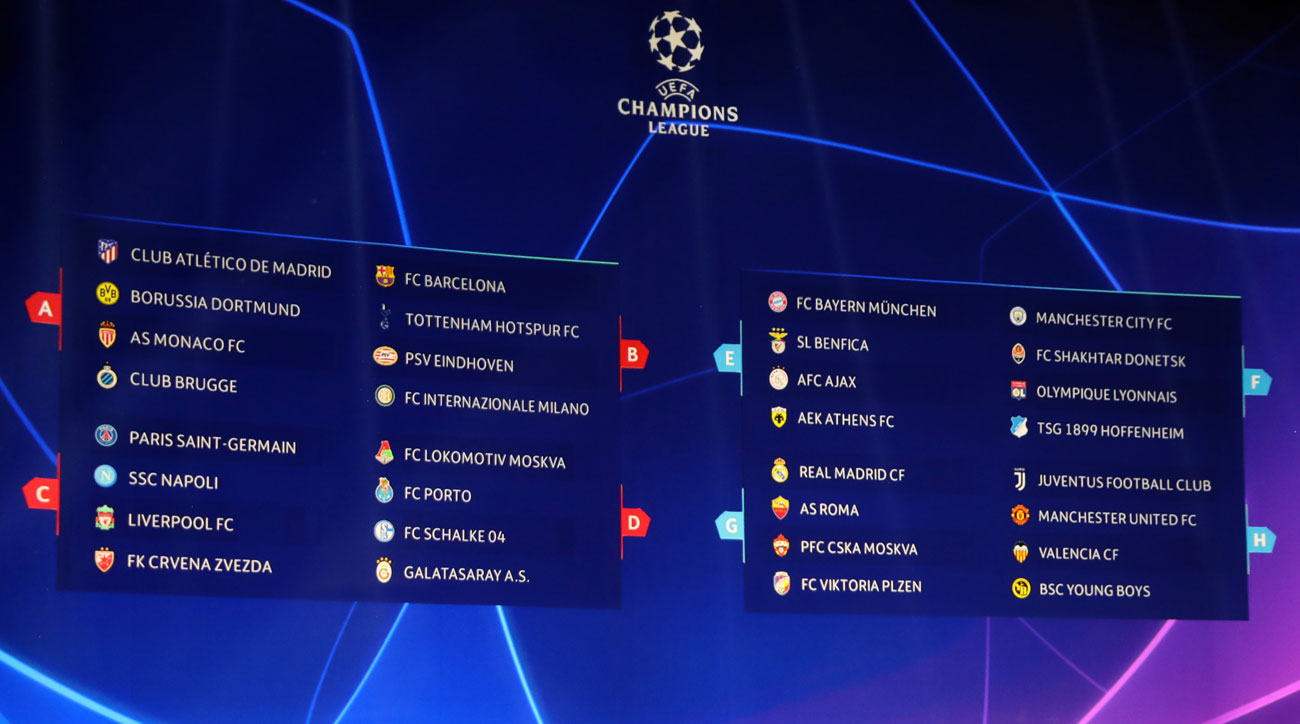 Champions Facebook: Champions League Draw: Group Stage Results, Analysis