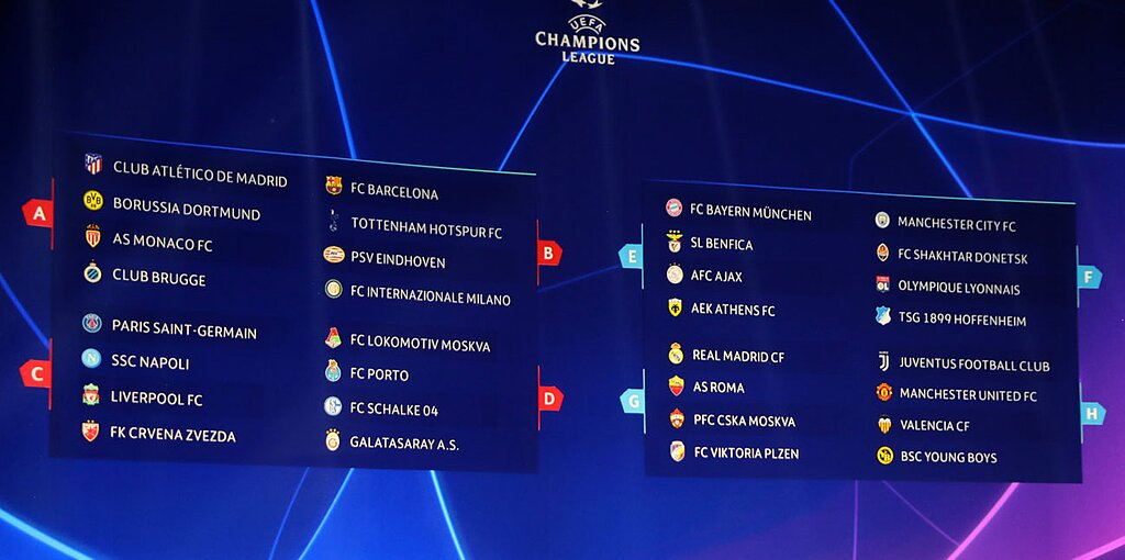 Champions League Draw Group Stage Results Analysis Predictions - Barcelona fc table