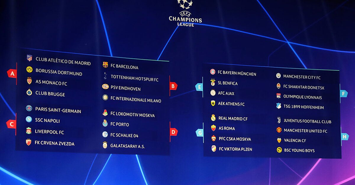 Champions League Draw Group Score Analysis Predictions