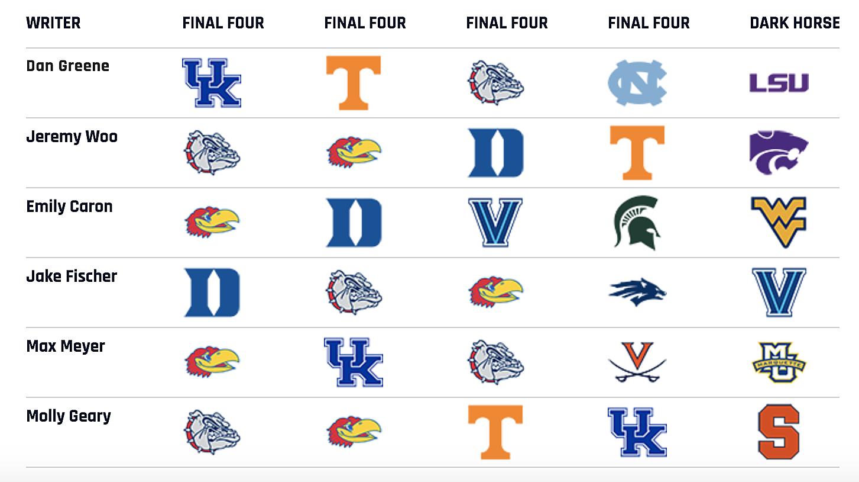 Kansas, Gonzaga lead 2018-19 Final Four expert picks | SI com