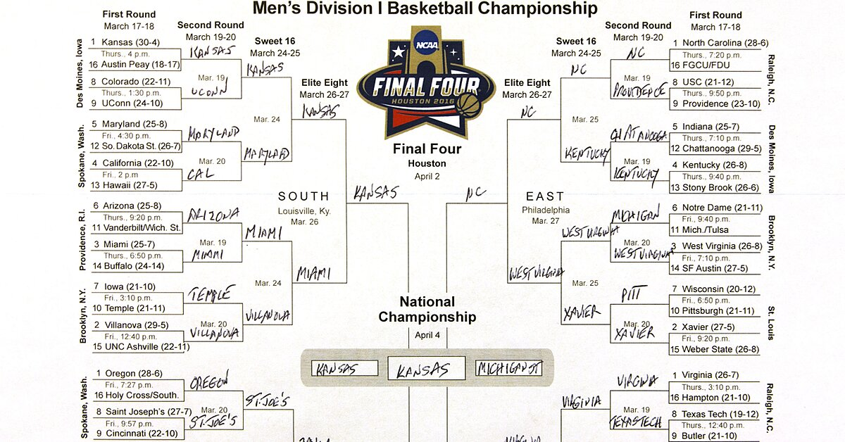 March Madness: Has anyone ever filled out a perfect
